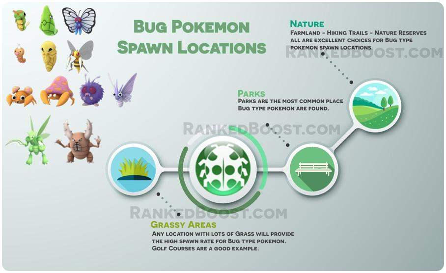 Bug Pokemon Spawn.png
