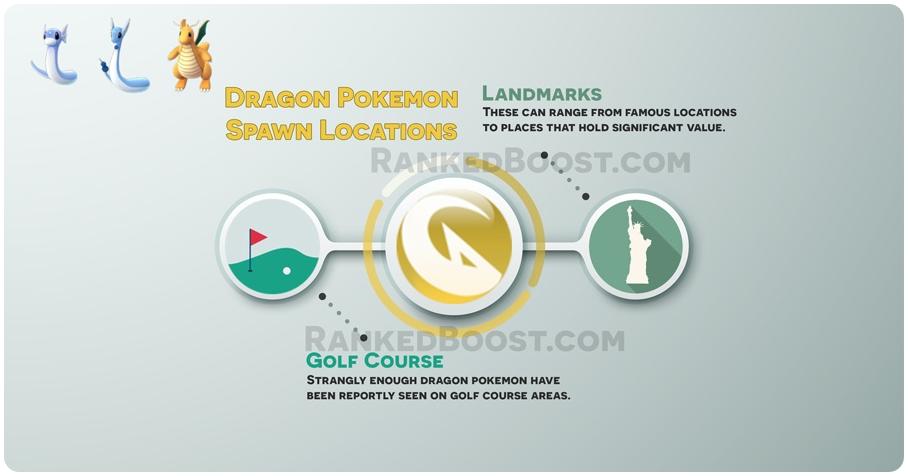 Dragon Pokemon Spawn.png