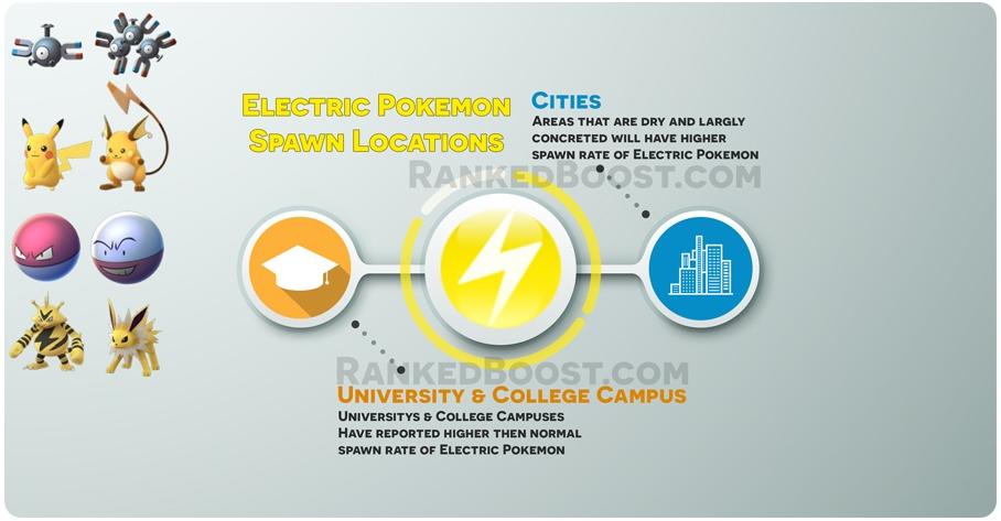 Electric Pokemon Spawn.png
