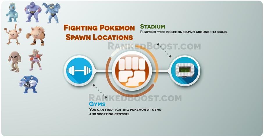 Fighting Pokemon Spawn.png