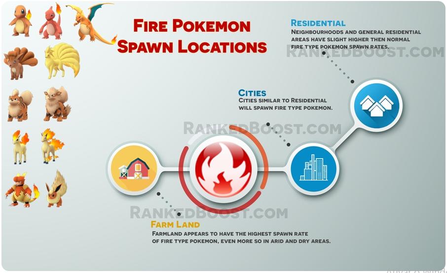 Fire Pokemon Spawn.png