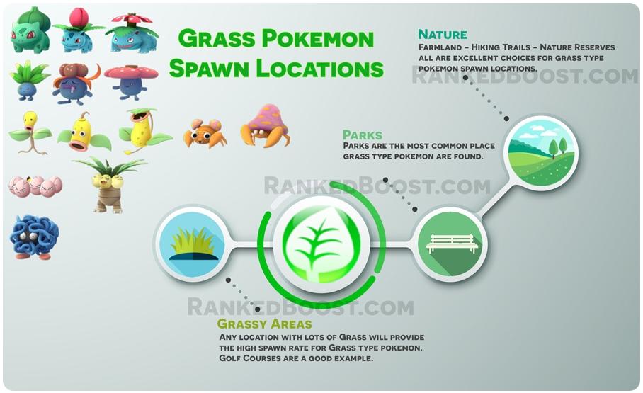 Grass Pokemon Spawn.png