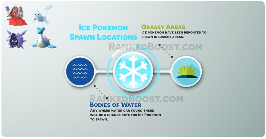 Ice Pokemon Spawn.png