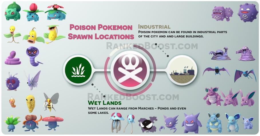 Poison Pokemon Spawn.png