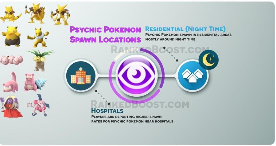 Psychic Pokemon Spawn.png