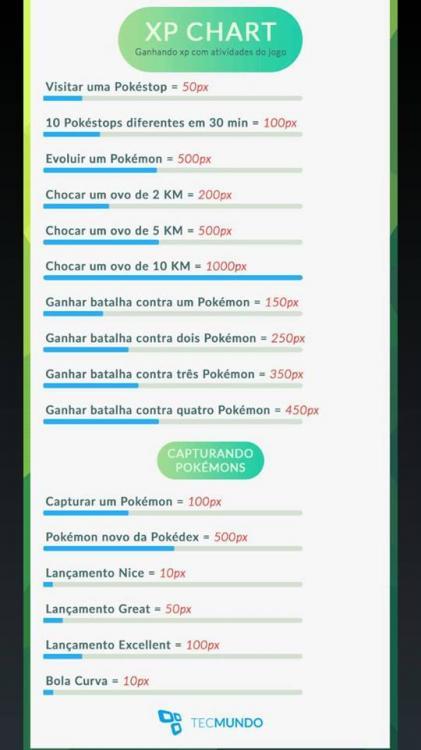 Tabela_EXP.thumb.jpg.ee843c4da0ff0c05097
